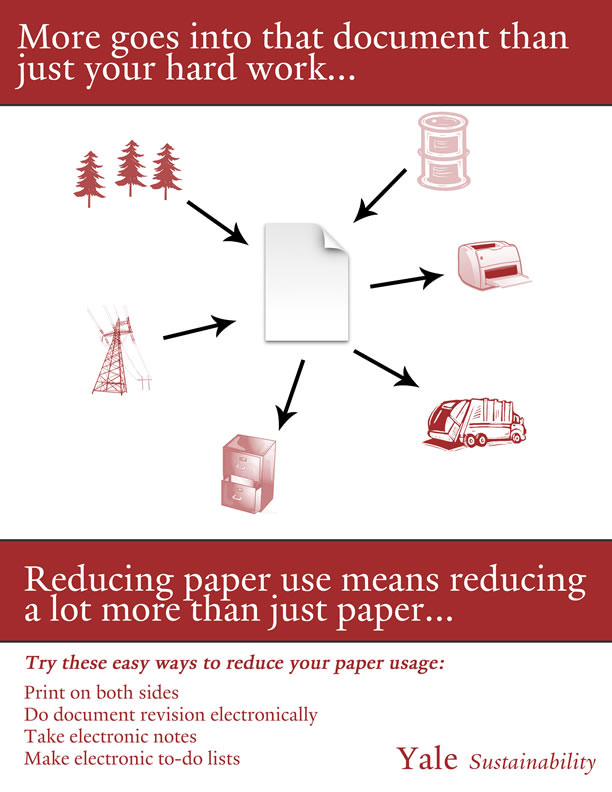 Paper Posters Fact Sheets Yale Sustainability