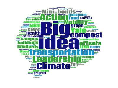 "Word cloud identifying themes of ""Big Ideas"", including improved mobility, green bonds, community empowerment, and improved materials management."